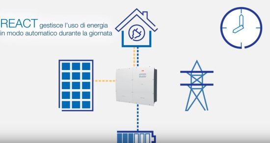 Accumulo React ABB con batterie al Litio Fotovoltaico
