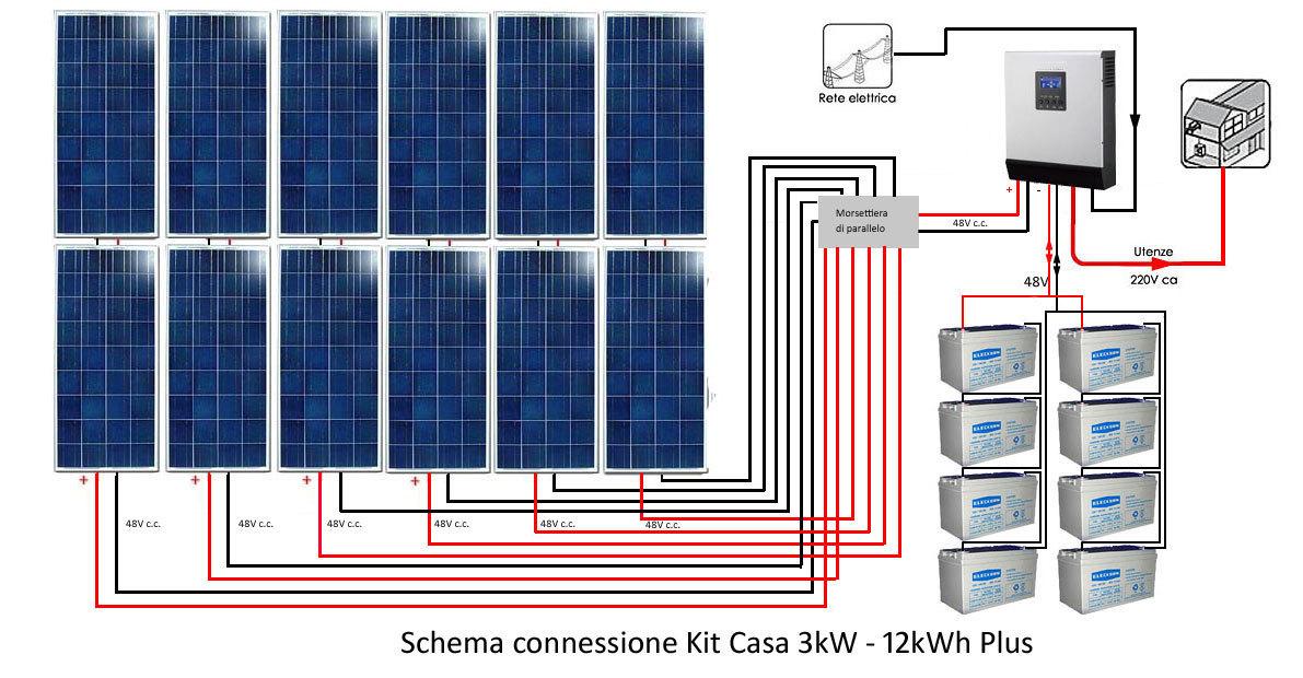Schema Elettrico Impianto Fotovoltaico Con Accumulo : Fotovoltaico con accumulo senza pratiche enel e gse